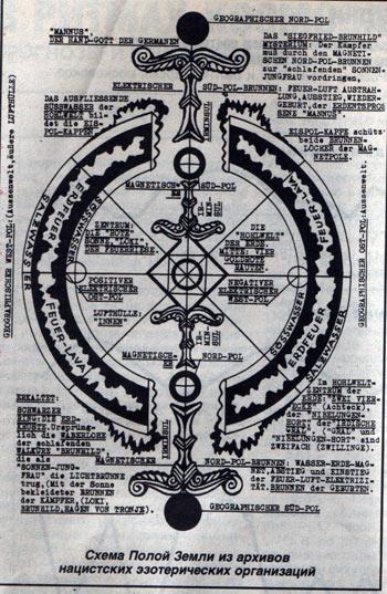 Схема полой Земли