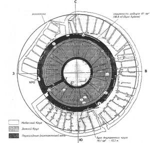 Аркаим: круг земной и круг небесный