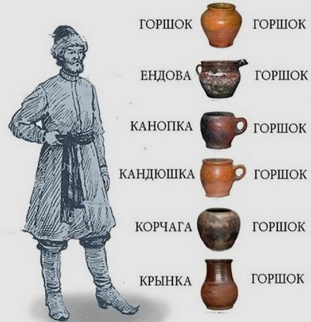 Уральский горшок