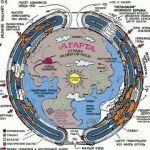 Агарта – подземная цивилизация?
