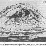 Таинственная уральская гора