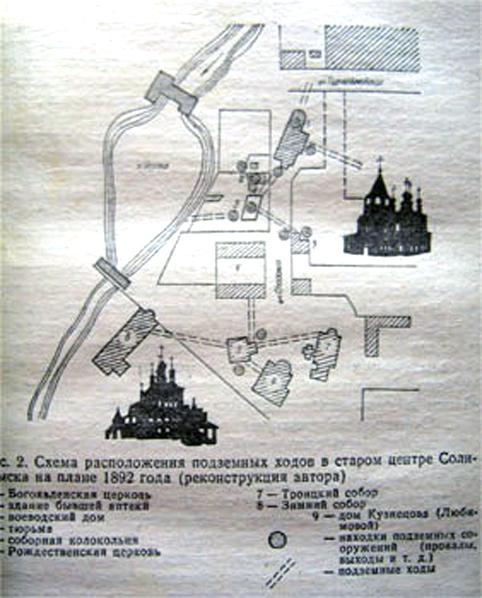 Схема расположения подземных ходов в старом центре Соликамска на плане 1892 года